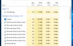 Różne sposoby otwierania menedżera zadań w systemie Windows 10