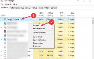 Jak odinstalować Google Chrome w systemie Windows 10?