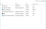 2 szybkie sposoby optymalizacji uruchamiania systemu Windows 10