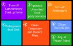 [Infografika] Szybkie porady dotyczące bezpieczeństwa w systemie Windows 10