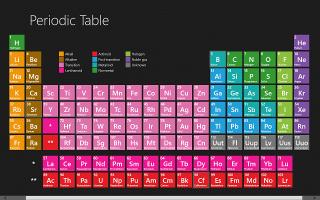 Chcesz nauczyć się chemii? Pobierz aplikację Układ okresowy ze sklepu Microsoft Store