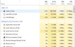 Dropbox ciągle się zawiesza w systemie Windows 10 [EXPERT FIX]