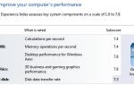 Jak zhakować indeks Windows Experience
